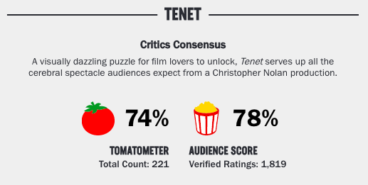 Tenet movie rotten tomatoes score